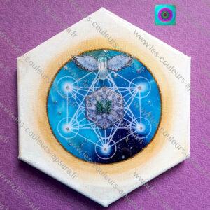 tableau spirit connexion métatron